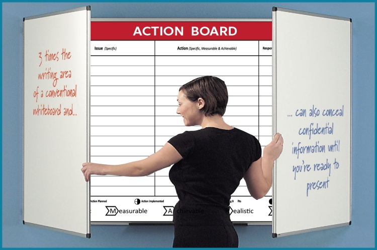 Confidential Magnetic Whiteboards